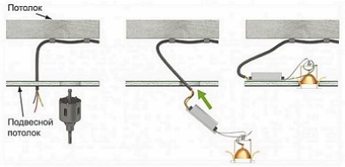 Установка точечного светильника в потолок