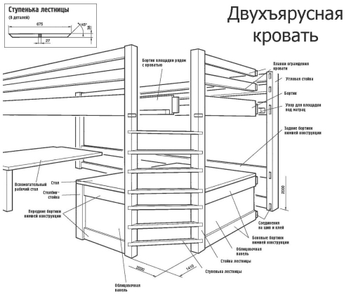 Схема изготовления двухъярусной кровати
