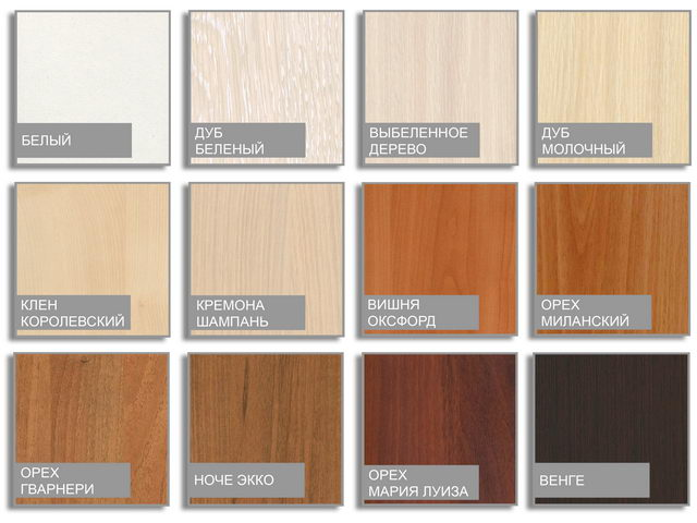 Разновидности и этапы изготовления шкафа купе своими руками.