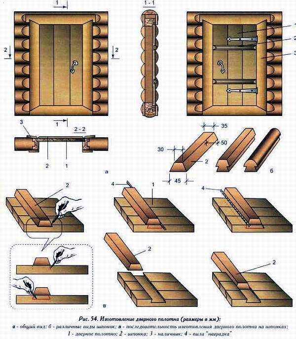 Дверь на шпонках